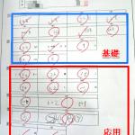 早稲アカ テスト