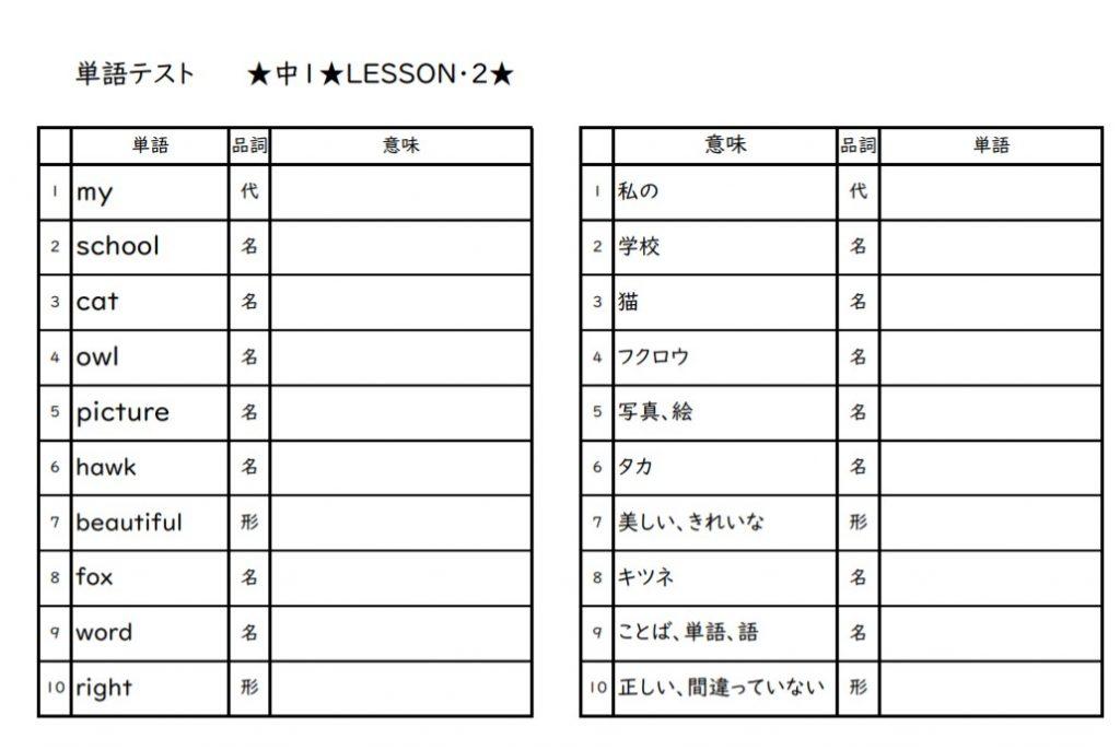 英単語テストのプリント 中1 中2 New Crown準拠 中1早稲アカ単語テスト用も すたろぐ